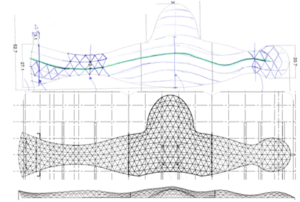 Geometry-development