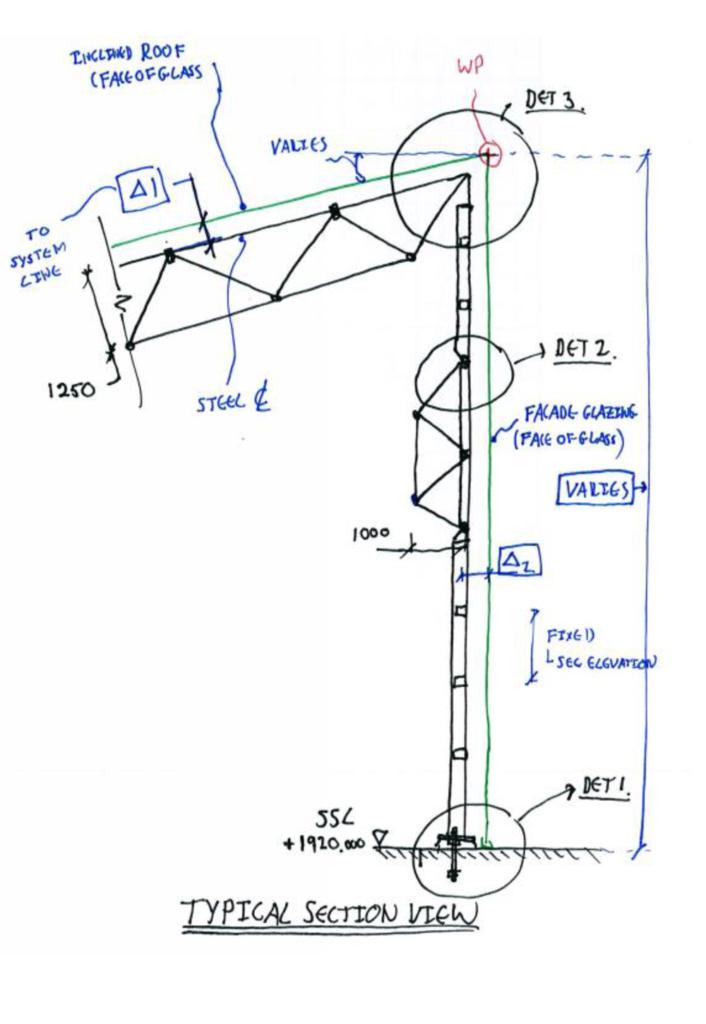 Leaf-diagramme-3